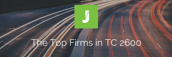 Top 10 Law Firm in Technology Center 2600